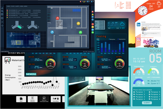 Energy Dashboards